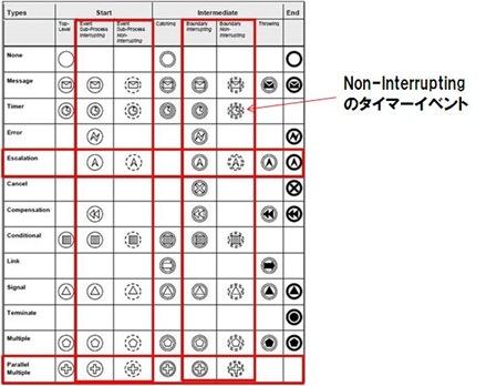 No-Interrupting2