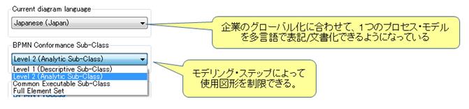ITP_Comformance